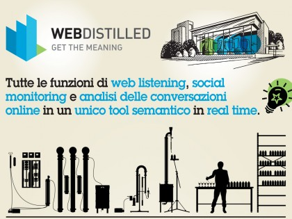 Webdistilled: tutte le funzioni del Real Time Marketing in un unico tool semantico.
